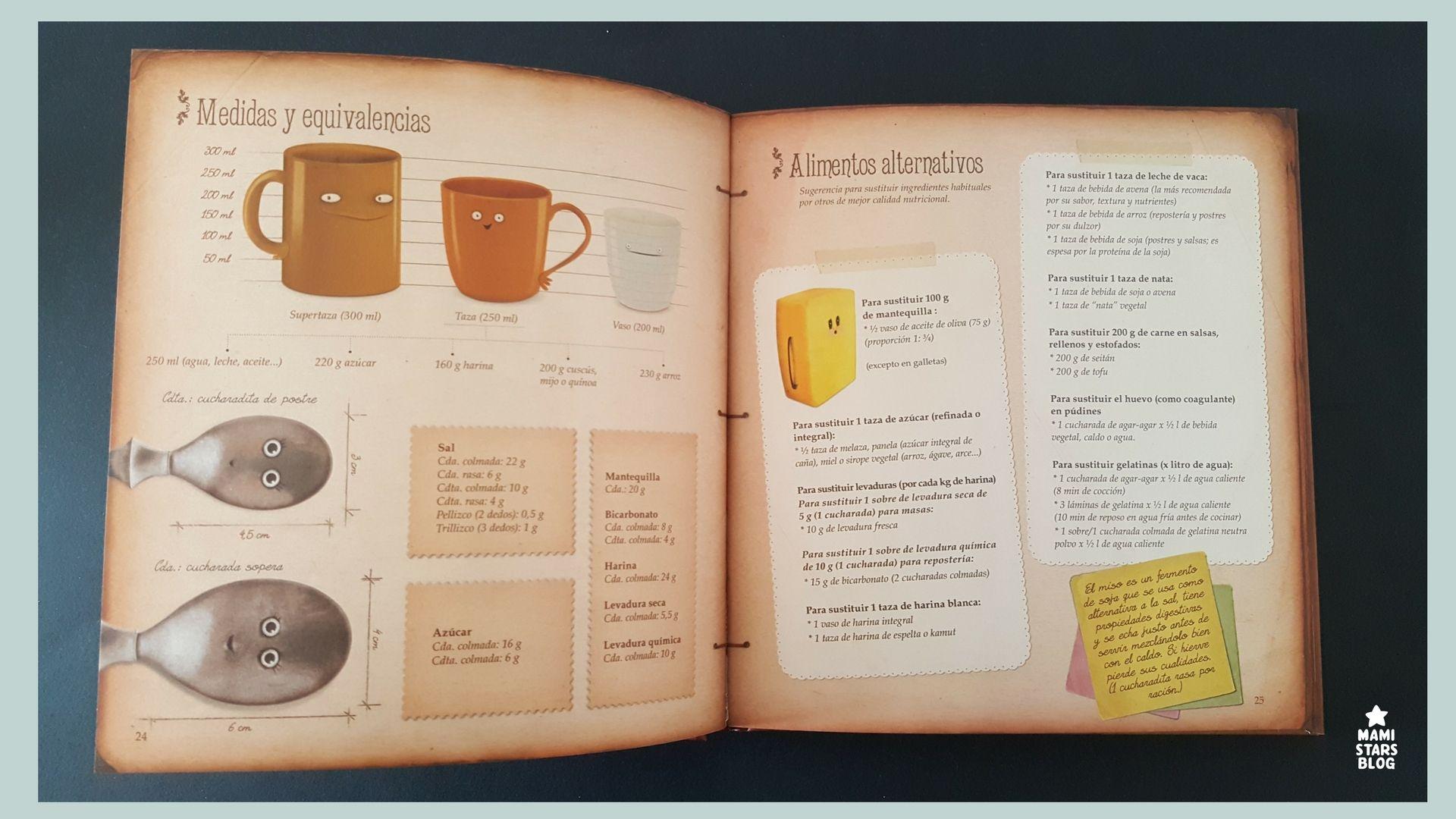 El recetario mágico/ Libro de recetas infantil
